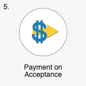 Image of a payment, links to submission payment